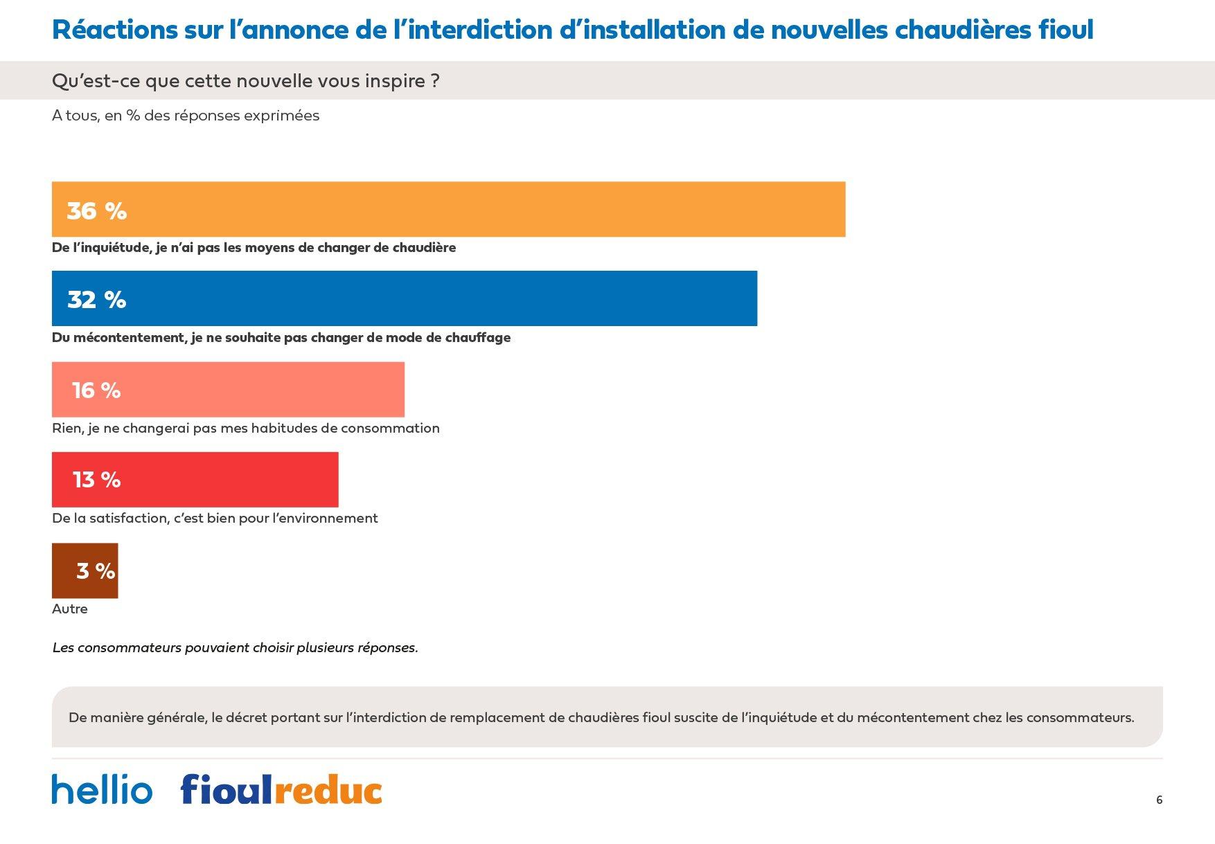 Etude Hellio FioulReduc-reaction2