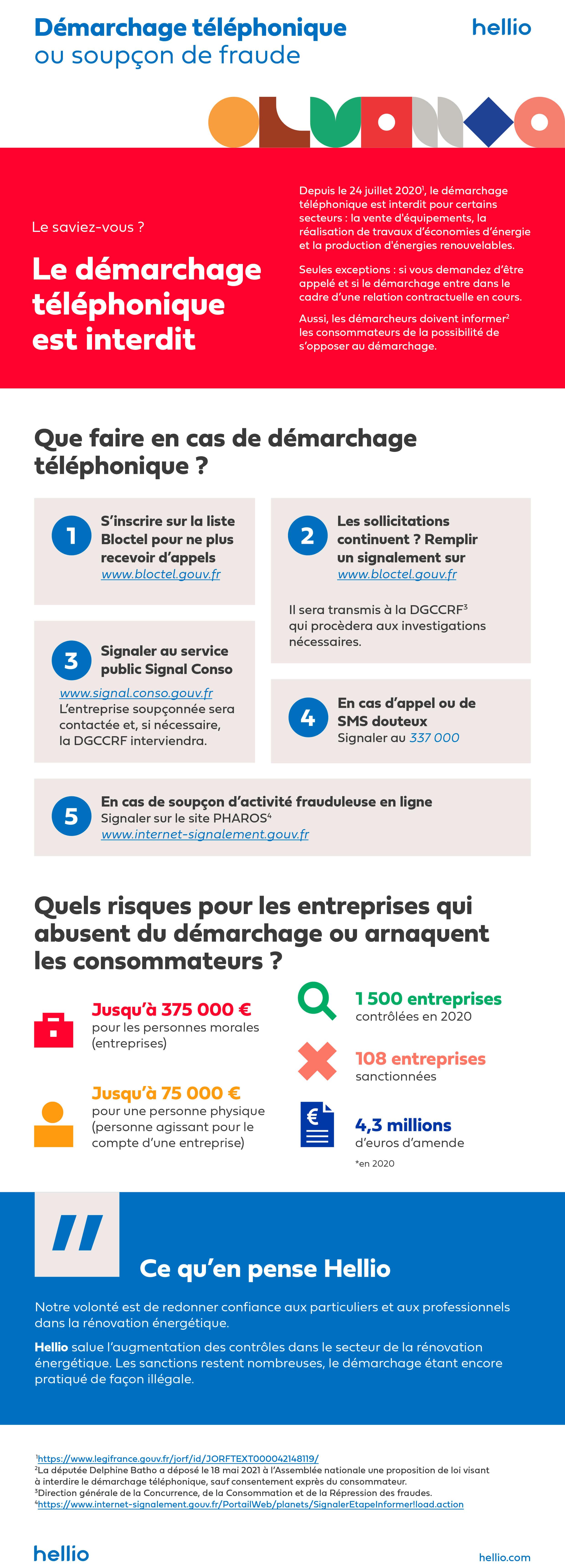 Infographie_Demarchage_Hellio copie-1