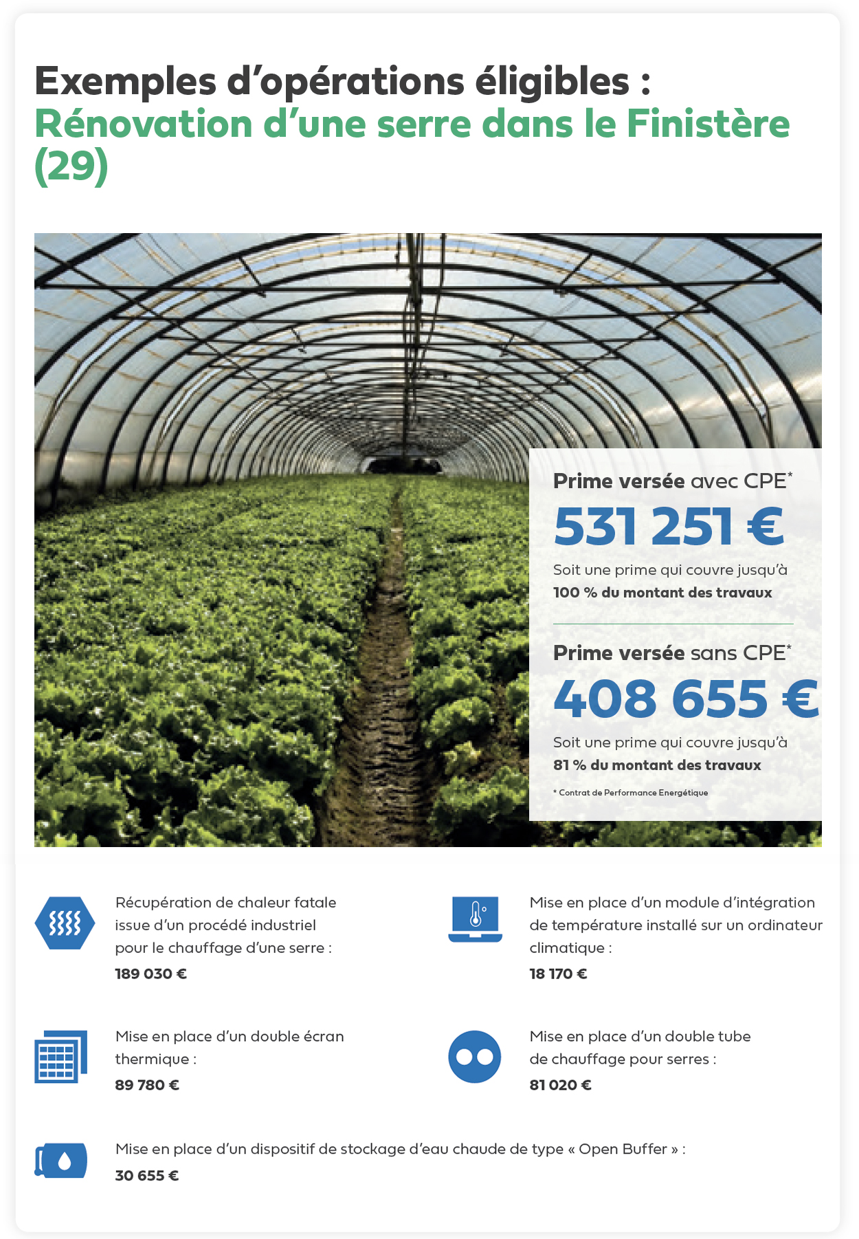 exemple-operation-renovation-cp-agriculture