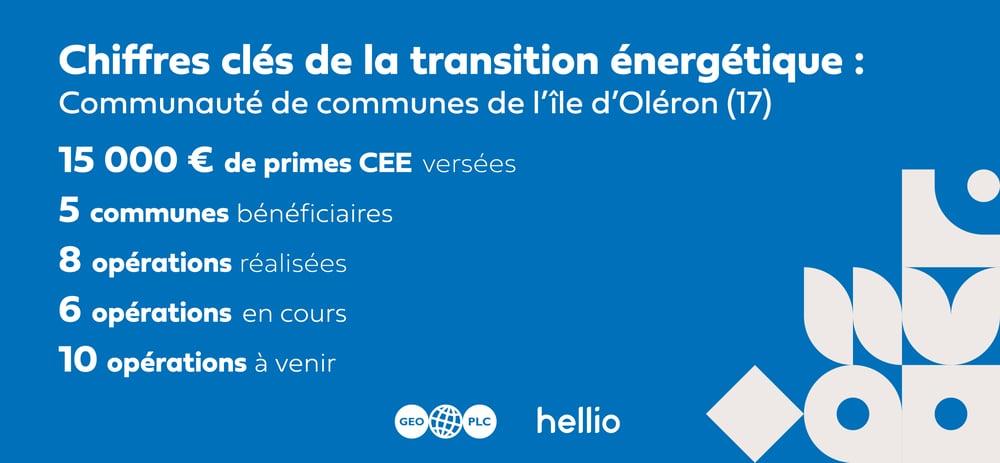 Territoires_Engages_Oleron_ChiffresVFF