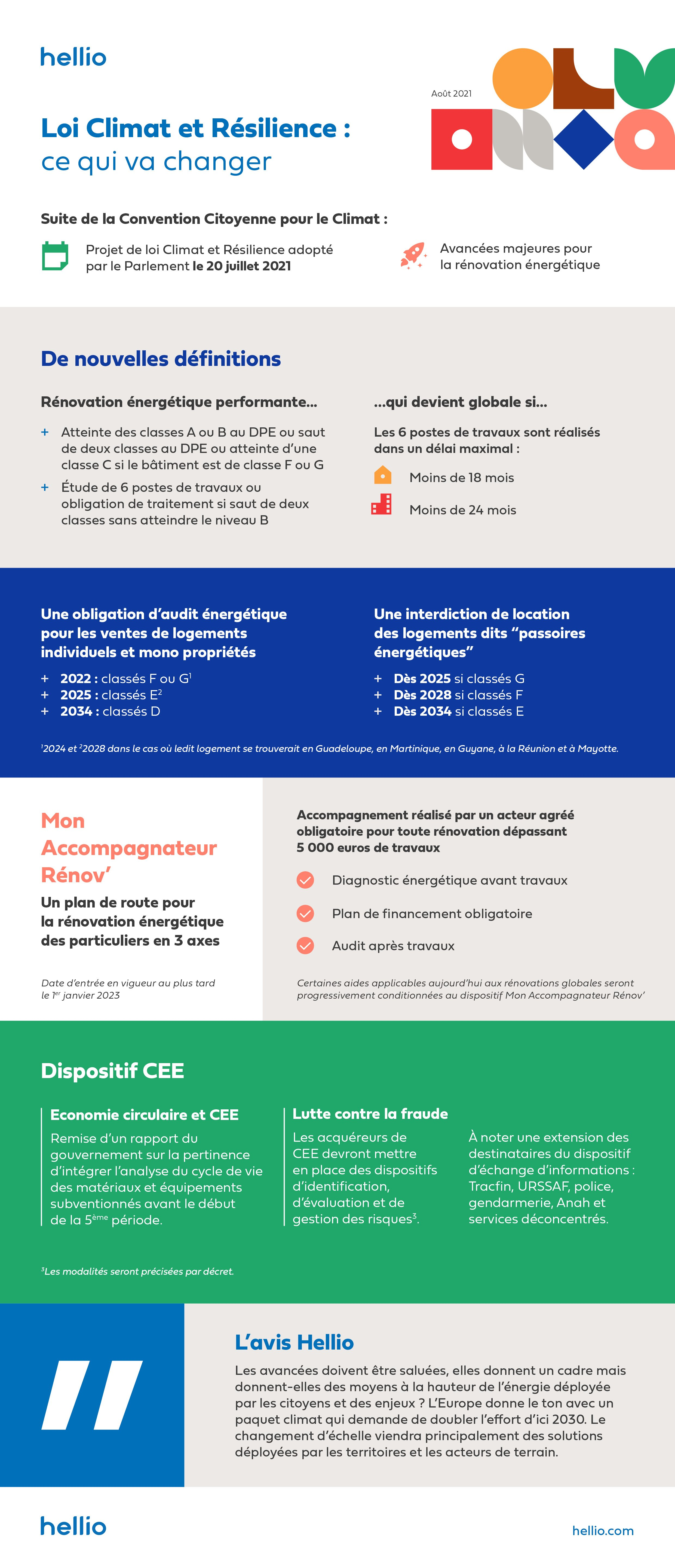 Infographie_LoiClimat_Hellio
